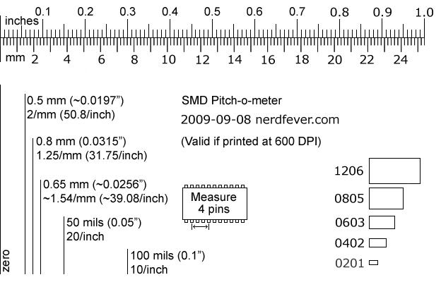 استاداردهای قطعات SMD