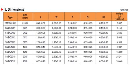 SMD جدول